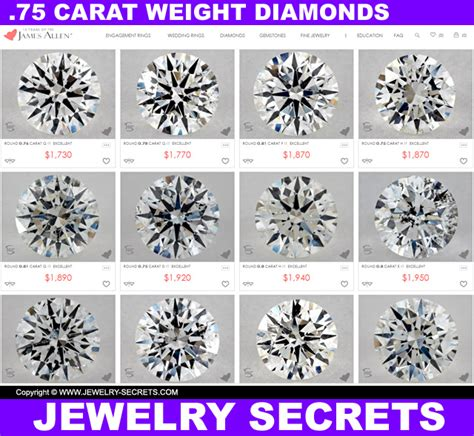 avg cost of a cut and color carat weight prices jewelry secrets