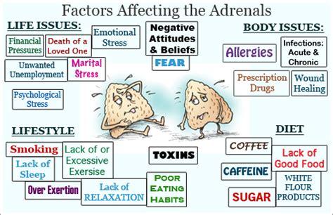 adrenal fatigue sleep salt supplements horseshoe