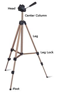 tripod parts diagram geoff boyko s just another weblog