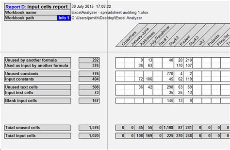Excelanalyzer Excel Audit And Analysis Software Audit Template Excel