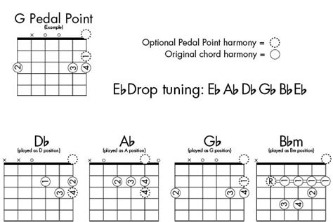 swing to the rhythm of love chords learn guitar with shane and shane your love from the one