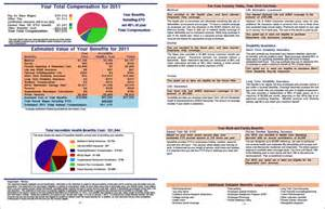 employee benefits statement template employee benefit statement exle with detailed retirement