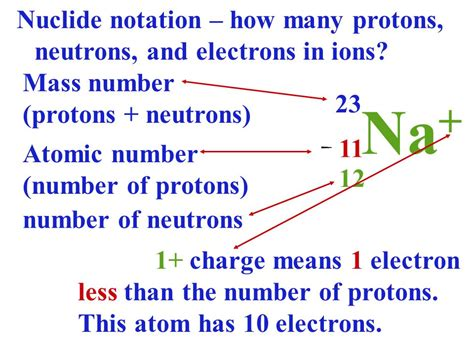 Weight Of Protons Neutrons And Electrons by Chemistry Sk016 C1 1 2 Proton Number Mass Number Ions