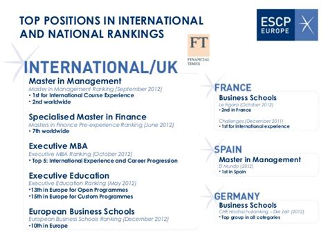 Escp Mba In International Management by Escp Europe European Identity Global Perspective