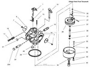 lawn boy 28232 824e snowthrower 2000 sn 200000001 200999999 parts diagram for carburetor no