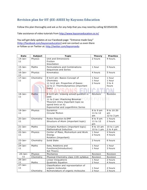 revision plan for iit jee aieee by kaysons education