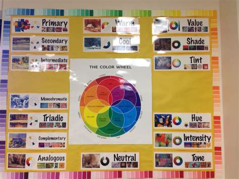 color theory bulletin board i used paint sles from walmart stuff for my classroom