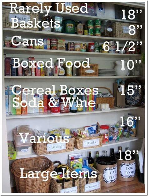 Pantry Shelving Height shelf heights of custom pantry kitchen crap