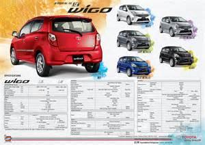 Toyota Wigo Price Installment Pin Lord Shiva 10 On