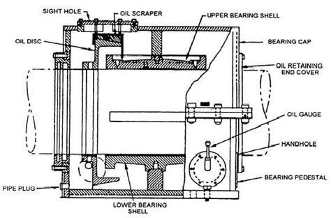 Clear Ster Scraper propulsion systems