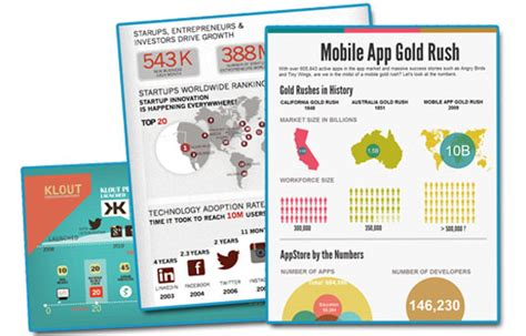10 Free Tools For Creating Infographics Creative Bloq Interactive Infographics Templates