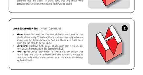 five views on the extent of the atonement counterpoints bible and theology books this infographic displays three views on the extent of