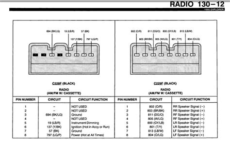 code color wiring diagram for 1993 ford f 150 wiring