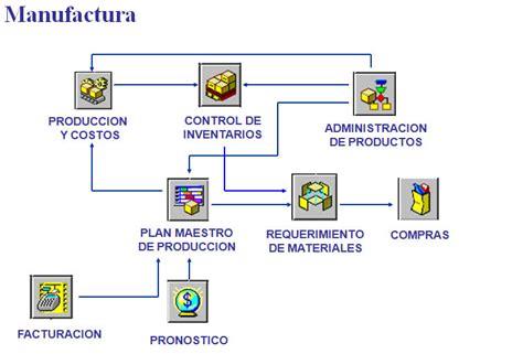 unidad 5 plan maestro de produccion unidad 5 plan maestro de producci 243 n 5 6 variables y 225 reas