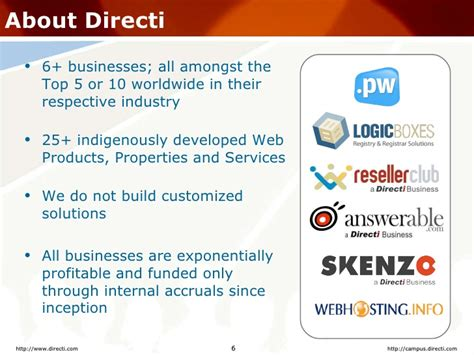 Forbes Names Their Web 25 List And Only 4 Of Them Are by Directi On Cus Engineering Presentation