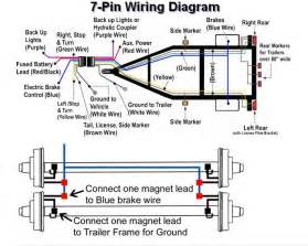7 pin trailer wiring diagram wiring utility trailer rv and airstream
