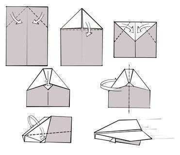 How Do You Make A Paper Airplane Easy - which are some recommended paper airplane configurations