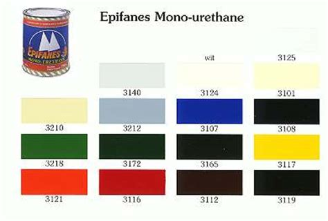 epifanes monourethane coatings at ahoycaptain always your best source
