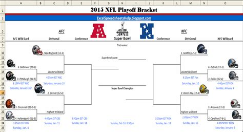 nfl playoff bracket template a printable 2015 nfl playoff bracket that