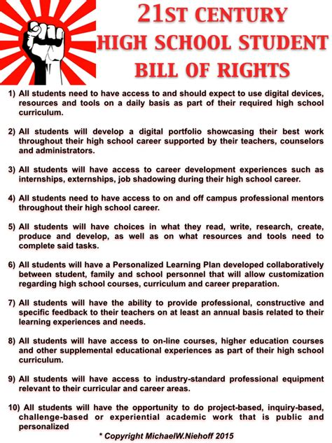 Bill Of Rights Essays by Essay On Bill Of Rights Writefiction581 Web Fc2