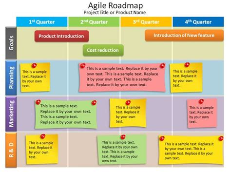 free agile roadmap powerpoint template