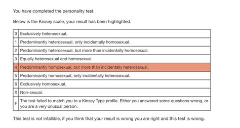 sexuality test kinsey scale test the boards