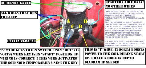 engine wiring    good copy   wiring