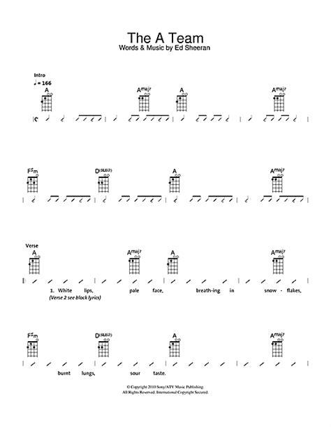 ukulele tutorial a team the a team sheet music by the ukuleles ukulele with