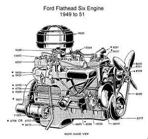 6 cylinder chevy engine numbers 6 free engine image for user manual