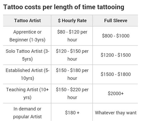tattoo prices by size 61 best images about on of thrones