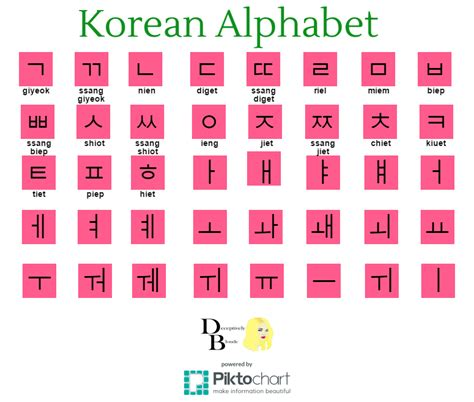 printable hangul alphabet chart korean alphabet a touch of korean