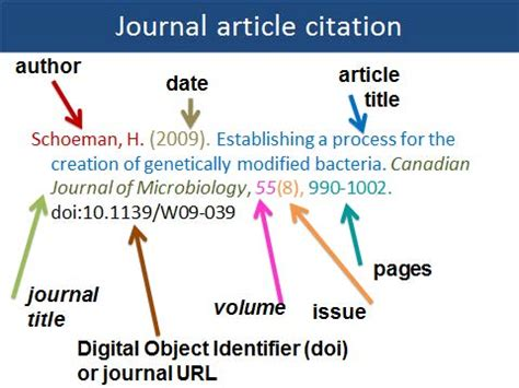 apa reference book journal citing an essay in a collection apa