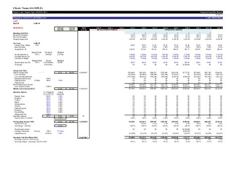real estate development budget template commercial real estate financial analysis