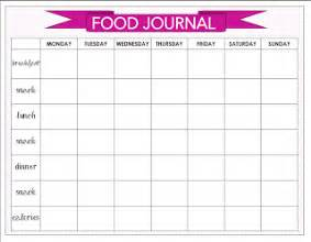 a calorie counter free food journal diet tracker 2016