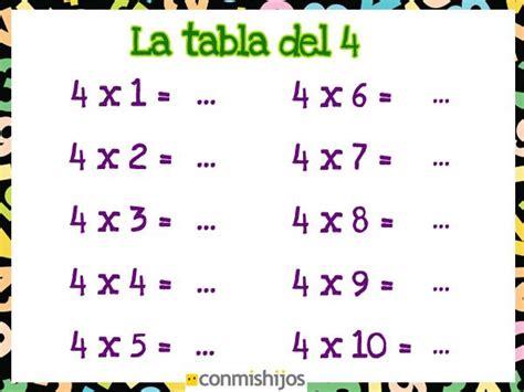 fotos tabla de multiplicar del 4 tabla de multiplicar del 4 ejercicios para ni 241 os