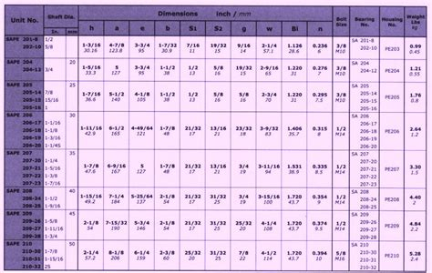 Pillow Sizes Chart by Pillow Block Bearing Size Chart Images