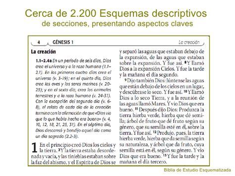 biblia de estudio de 0829731962 biblia de estudio pdf descargar