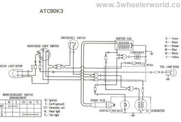 polaris predator 90 wiring diagram wedocable