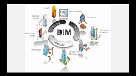 modeling workflow introduction to building information modeling bim