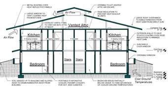 House Design Software Free Nz cargo container house plans in storage container home