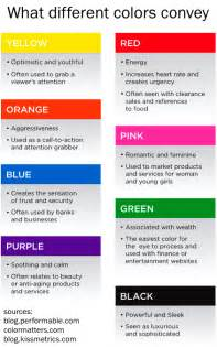 marketing colors basic use of colors in marketing chasity brittingham