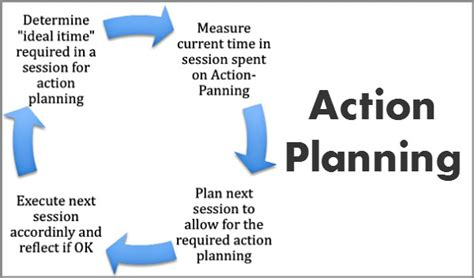 1 Story Home Plans by Coaching Model Action Planning