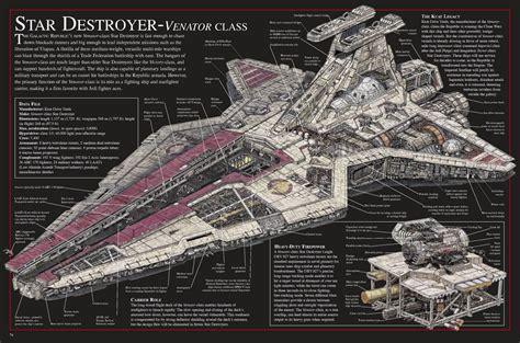 section class anatomy of a venator image clone wars multi media