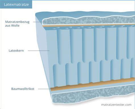 federkernmatratze oder kaltschaum latexmatratze merkmale besonderheiten