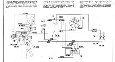 vespa lx 125 wiring diagrams repair wiring scheme