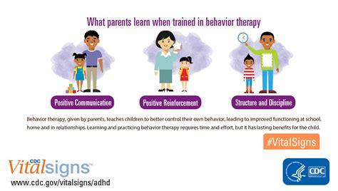 Adhd Treatment For 4 Year - behavior therapy adhd ncbddd cdc