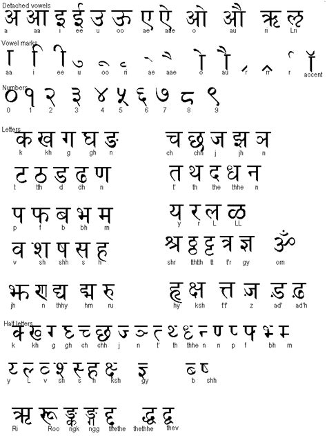 sanskrit tattoo numbers overview of enlightenment page 3 david icke s official
