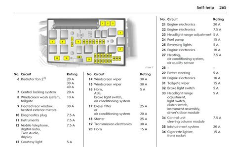 Astra Fuse Box Layout Wiring Library