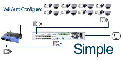 Kamera Cctv Hikvision Hybrid Bisa Analog Ahd Hdtvi cara setting ip hikvision ke modem security