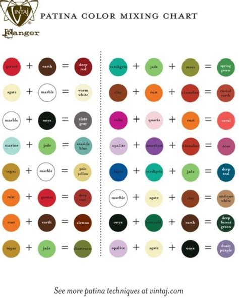 color mixing 40 practically useful color mixing charts rahul tiwari